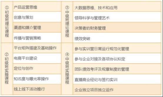 新媒体运营实训914.png